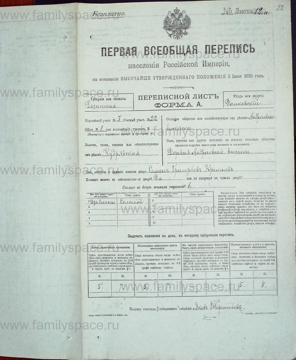 Поиск по фамилии - Первая всеобщая перепись населения Российской империи 1897 года, Рязанская губерния, Данковский уезд, страница 711