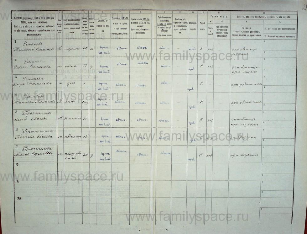 Поиск по фамилии - Первая всеобщая перепись населения Российской империи 1897 года, Рязанская губерния, Данковский уезд, страница 1183