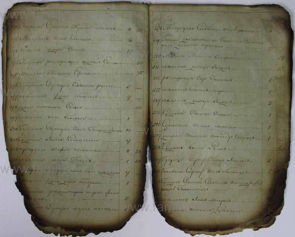 Поиск по фамилии - Списки недоимщиков г. Кострома., страница 35