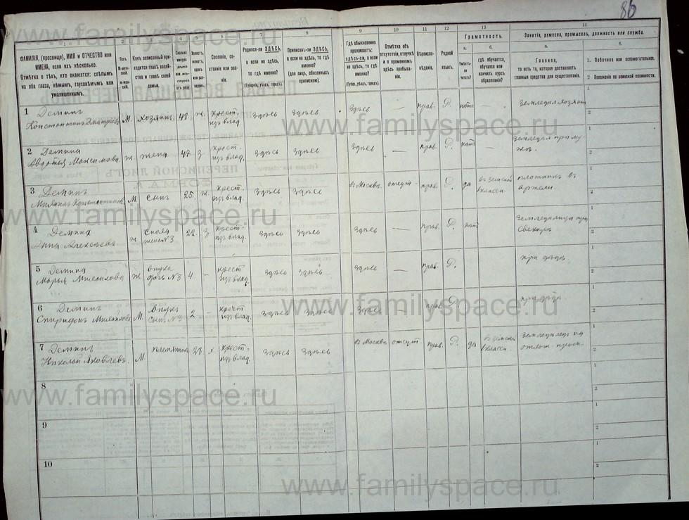 Поиск по фамилии - Первая всеобщая перепись населения Российской империи 1897 года, Рязанская губерния, Данковский уезд, страница 2271