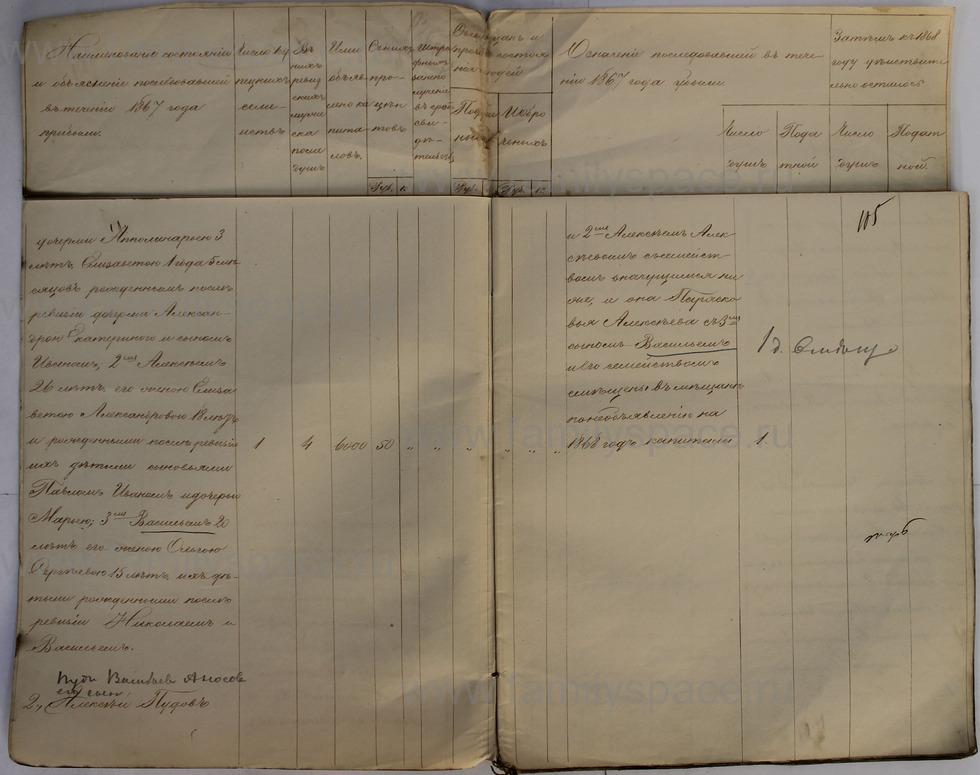 Поиск по фамилии - Ведомости о числе купцов и мещан и их повинностях 1868г, страница 105