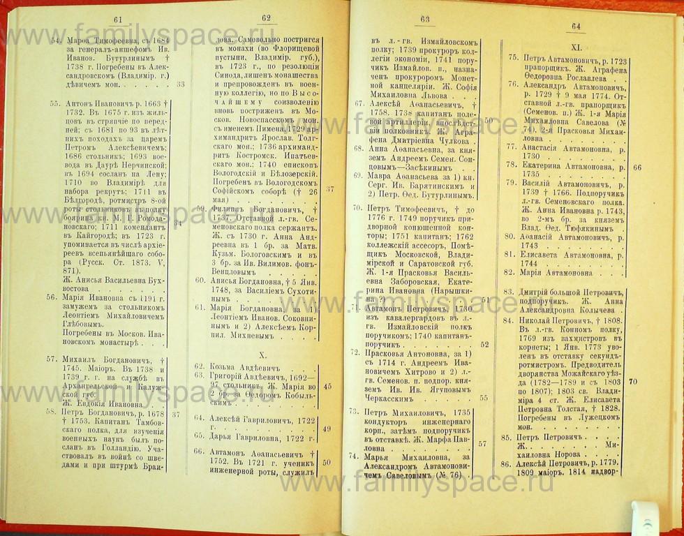 Поиск по фамилии - Статьи по генеалогии и истории дворянства, 1898, страница 3061