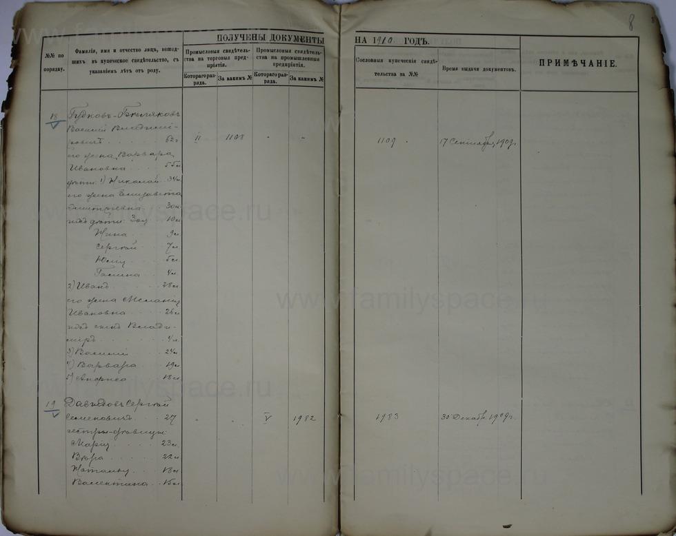 Поиск по фамилии - Ведомости о числе и составе купеческих семей г. Кострома и г. Кинешма, страница 8
