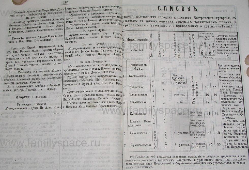 Поиск по фамилии - Костромской календарь на 1895 г. , страница 91