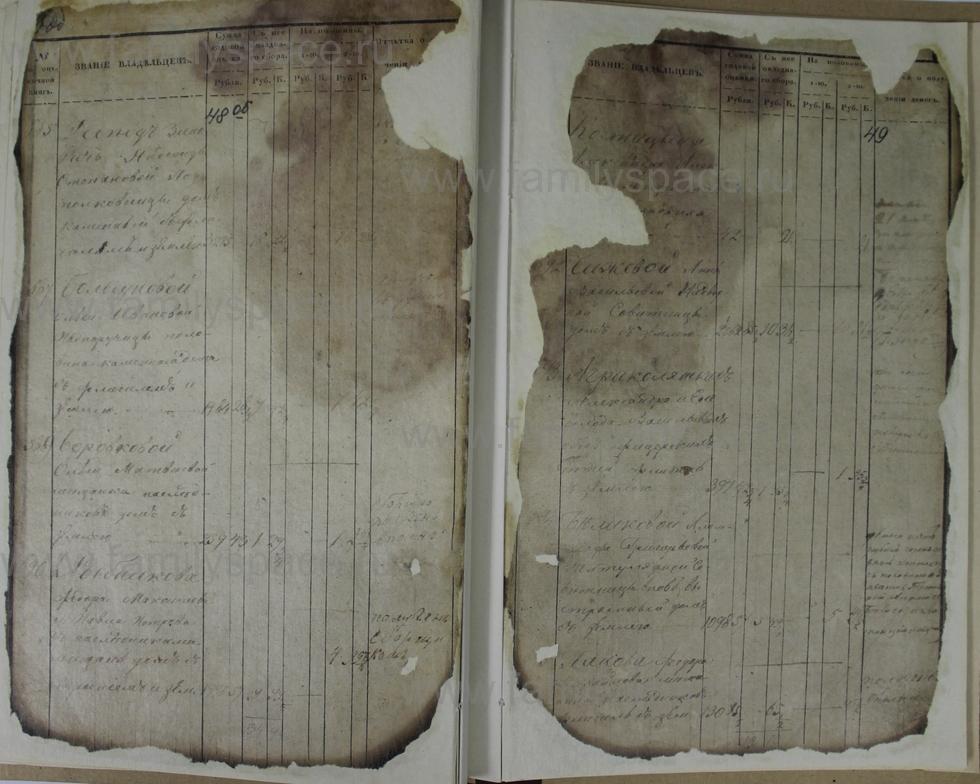 Поиск по фамилии - Ведомости оценки недвижимых имуществ г. Кострома 1853г, страница 49