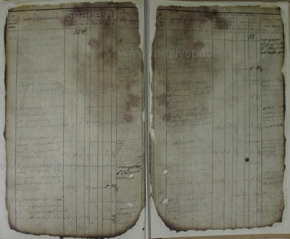 Поиск по фамилии - Ведомости оценки недвижимых имуществ г. Кострома 1853г, страница 33