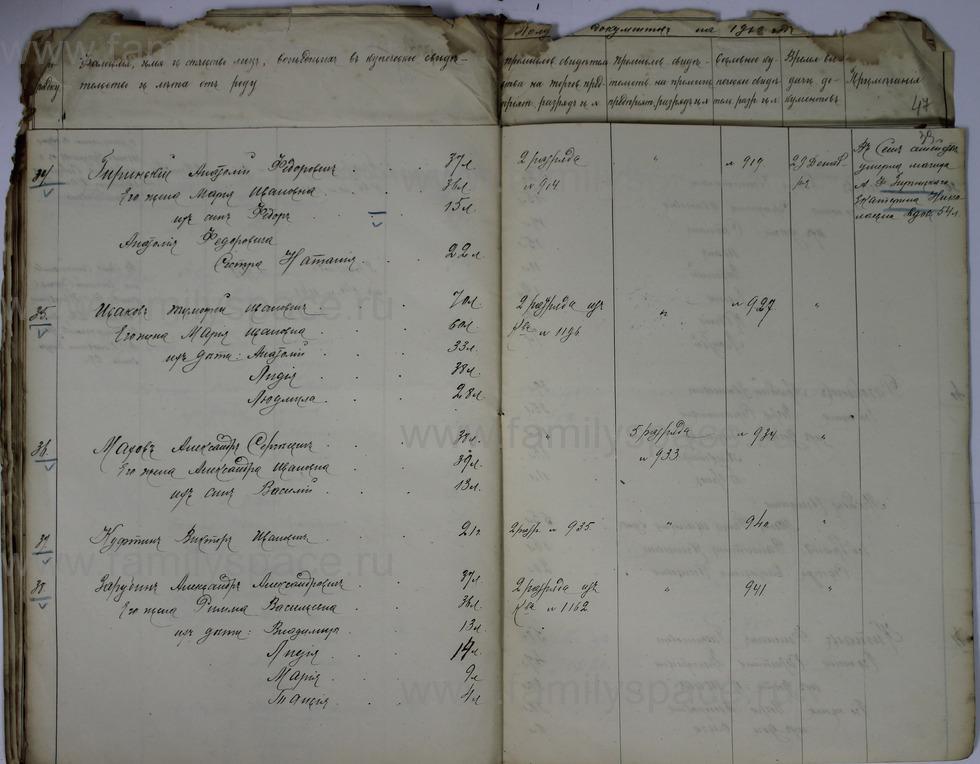 Поиск по фамилии - Ведомости о числе и составе купеческих семей г. Кострома и г. Кинешма, страница 39