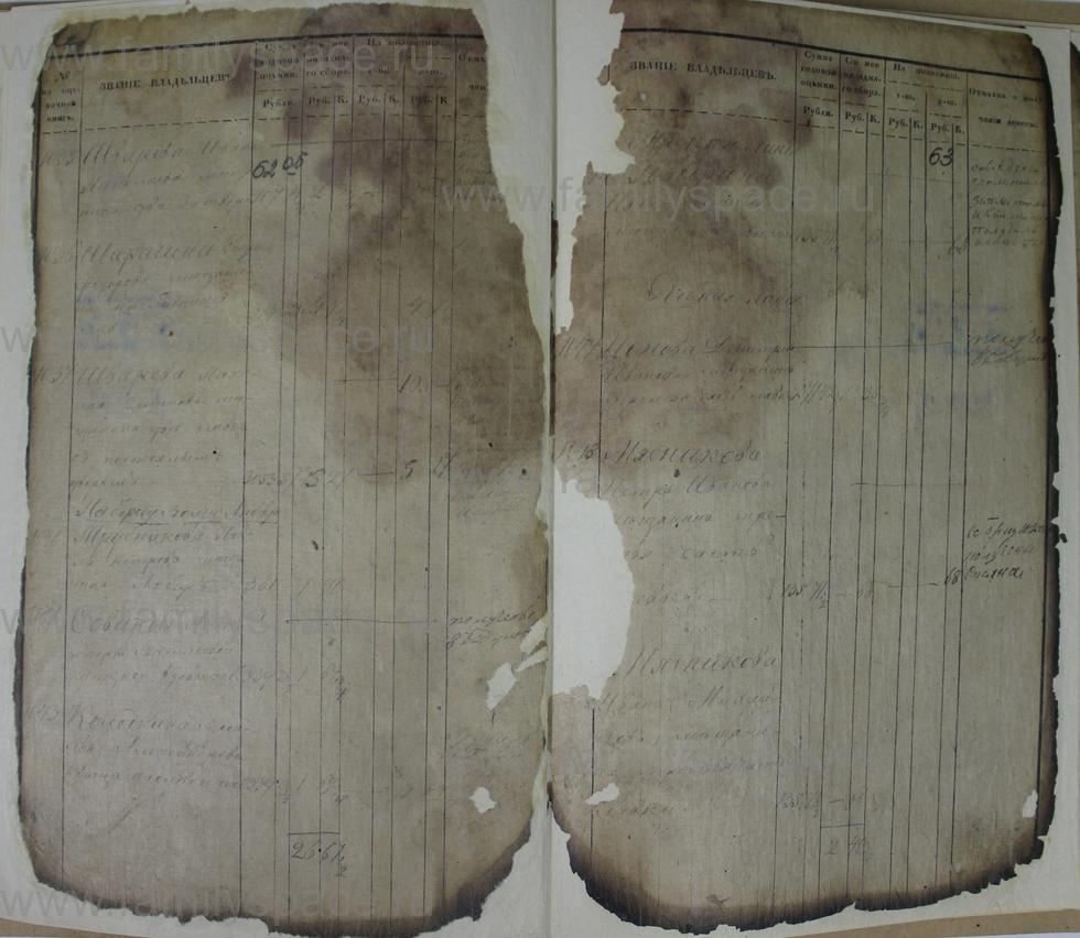 Поиск по фамилии - Ведомости оценки недвижимых имуществ г. Кострома 1853г, страница 63