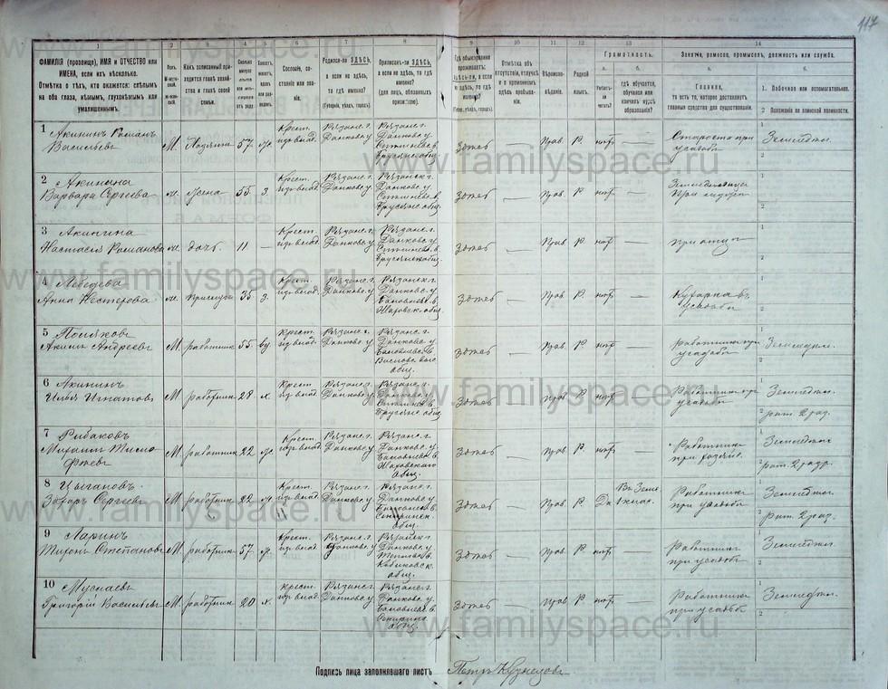Поиск по фамилии - Первая всеобщая перепись населения Российской империи 1897 года, Рязанская губерния, Данковский уезд, страница 2411