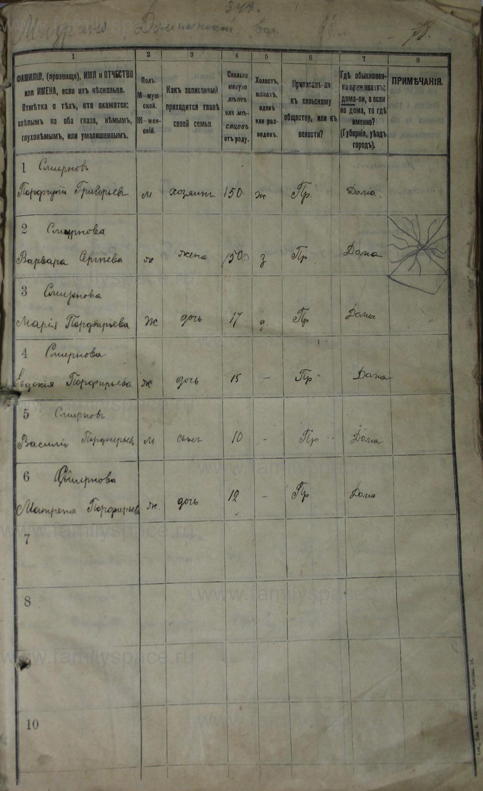 Поиск по фамилии - Списки первой Всероссийской переписи Домнинской волости Буйского уезда, страница 78