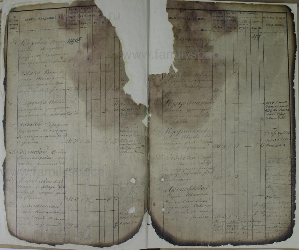Поиск по фамилии - Ведомости оценки недвижимых имуществ г. Кострома 1853г, страница 47