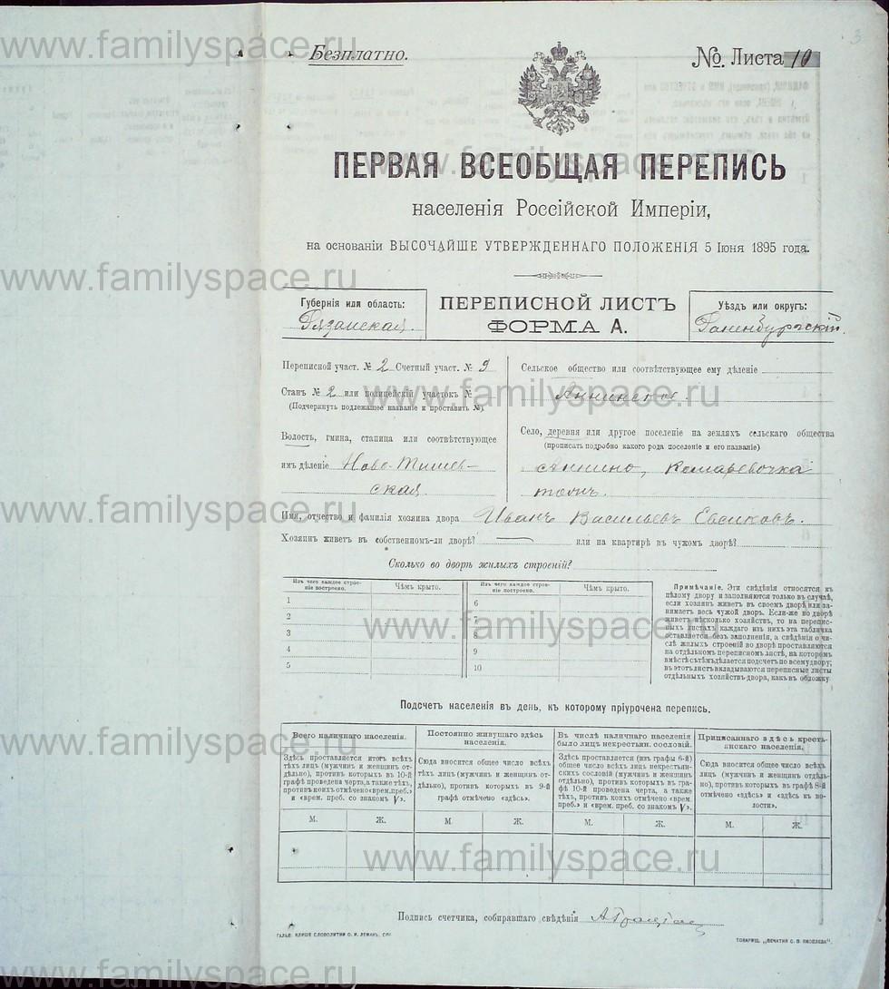 Поиск по фамилии - Первая всеобщая перепись населения Российской империи 1897 года, Рязанская губерния, Раненбургский уезд, страница 3