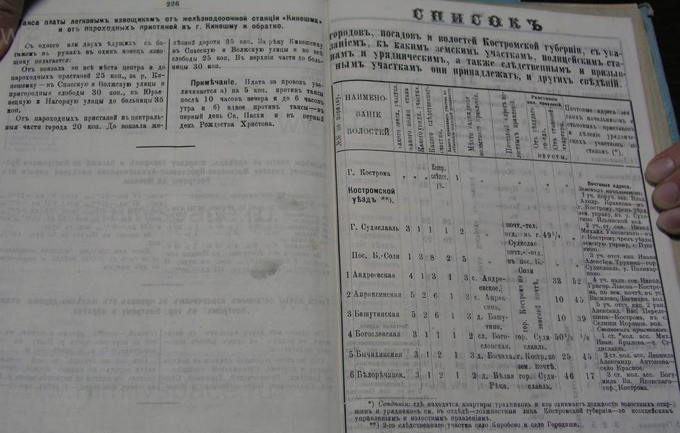 Поиск по фамилии - Костромской календарь на 1900 г. , страница 120