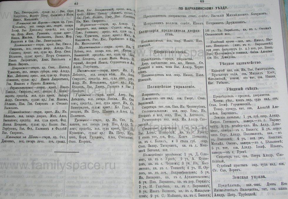 Поиск по фамилии - Костромской календарь на 1900 г. , страница 37