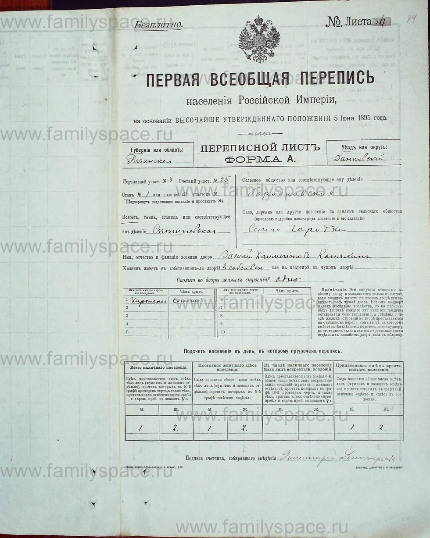 Поиск по фамилии - Первая всеобщая перепись населения Российской империи 1897 года, Рязанская губерния, Данковский уезд, страница 1281