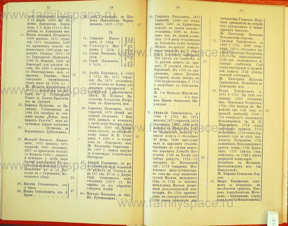 Поиск по фамилии - Статьи по генеалогии и истории дворянства, 1898, страница 3057