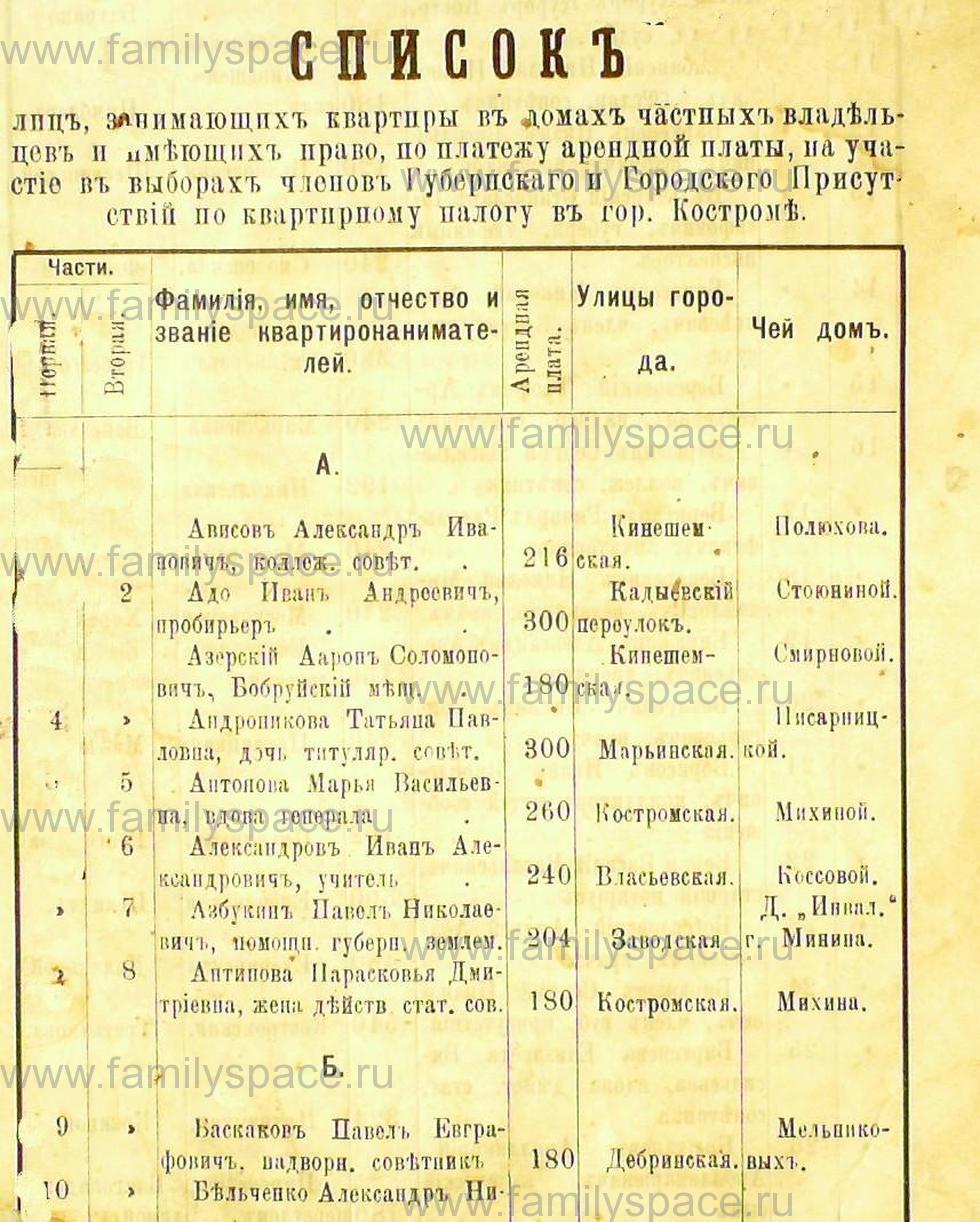 Поиск по фамилии - Список лиц, занимающих квартиры в домах частных владельцев г. Кострома 1895 г, страница 1