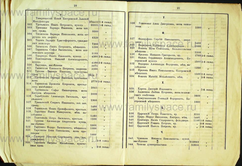Поиск по фамилии - Список лиц, занимающих квартиры в домах частных владельцев г. Кострома 1895 г, страница 21