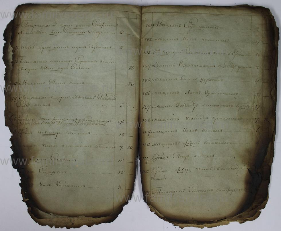 Поиск по фамилии - Списки недоимщиков г. Кострома., страница 6