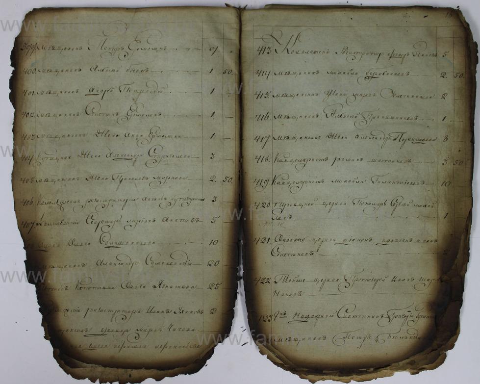 Поиск по фамилии - Списки недоимщиков г. Кострома., страница 18