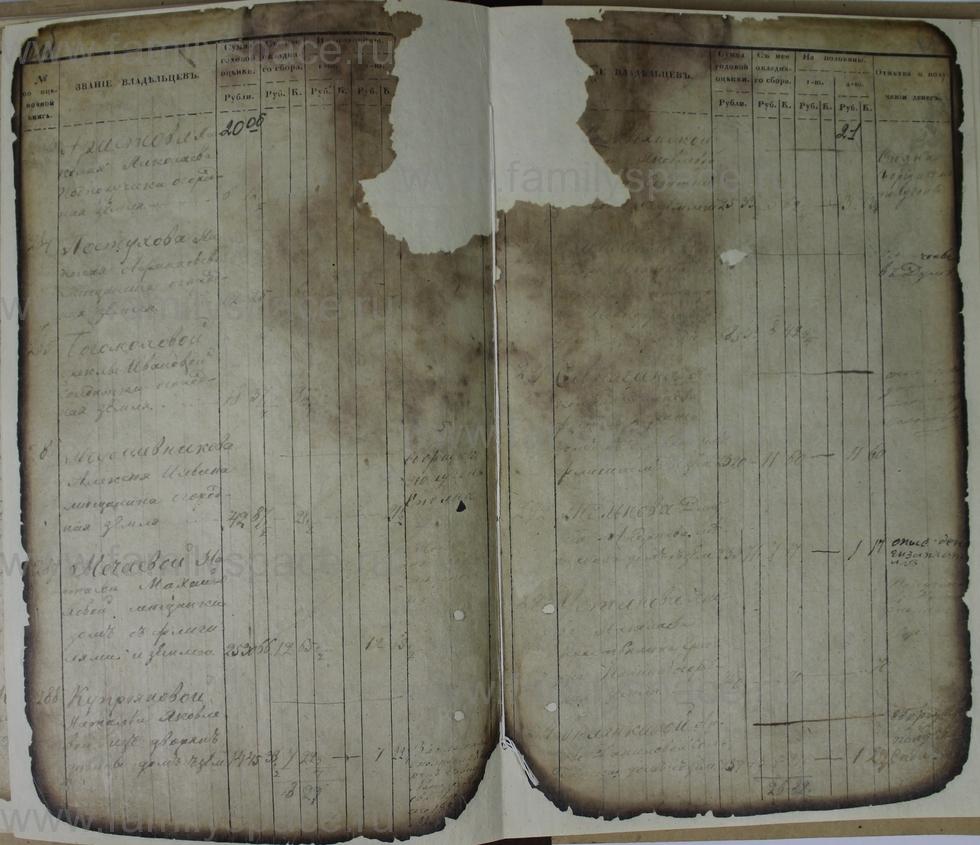 Поиск по фамилии - Ведомости оценки недвижимых имуществ г. Кострома 1853г, страница 21
