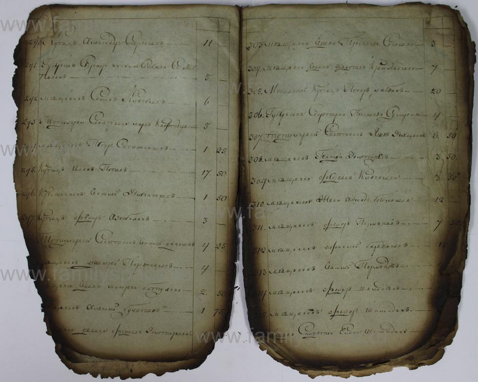 Поиск по фамилии - Списки недоимщиков г. Кострома., страница 14