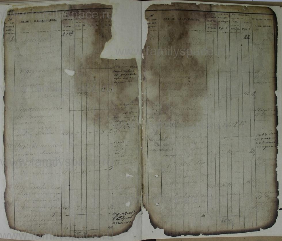 Поиск по фамилии - Ведомости оценки недвижимых имуществ г. Кострома 1853г, страница 22
