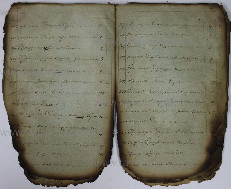 Поиск по фамилии - Списки недоимщиков г. Кострома., страница 22