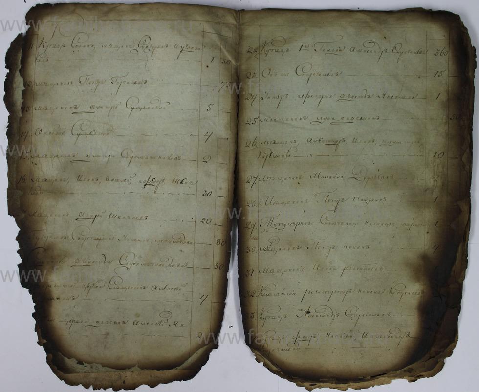 Поиск по фамилии - Списки недоимщиков г. Кострома., страница 3