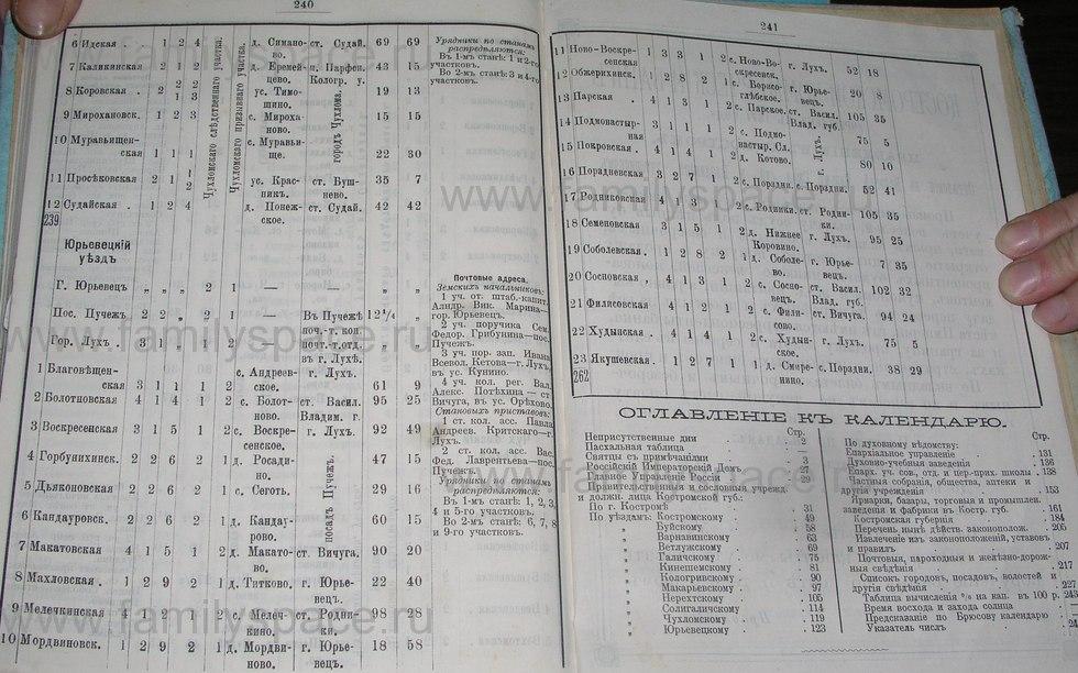 Поиск по фамилии - Костромской календарь на 1900 г. , страница 127