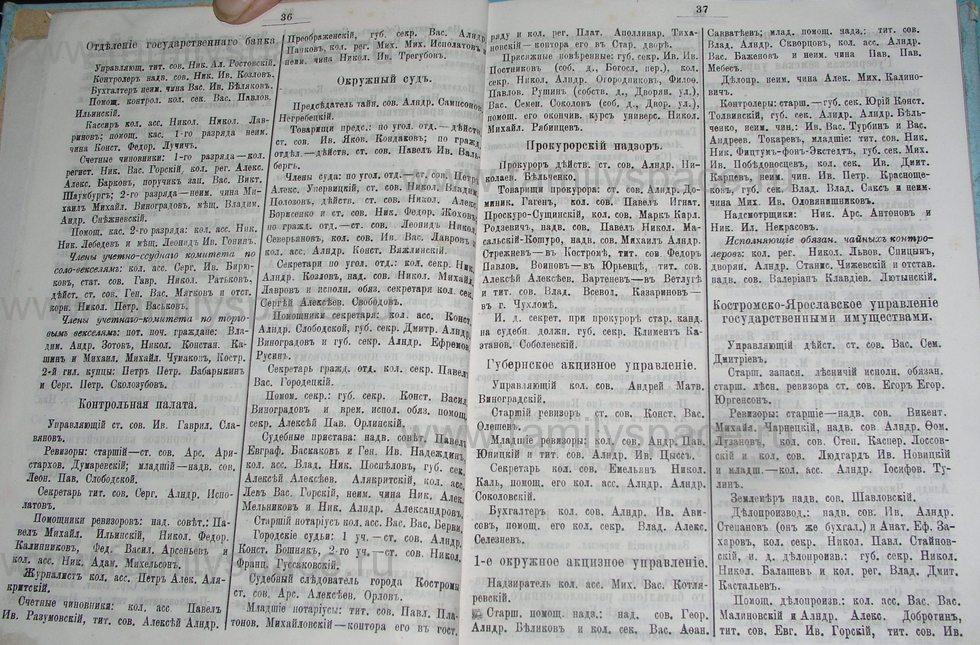 Поиск по фамилии - Костромской календарь на 1900 г. , страница 24