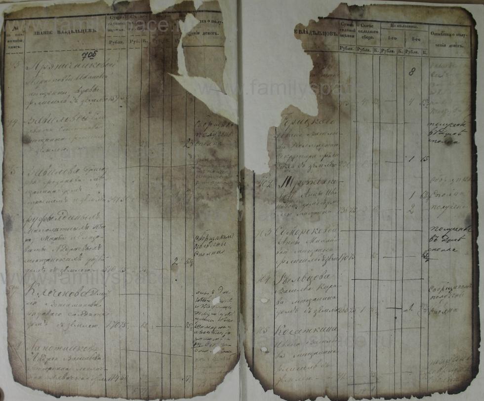 Поиск по фамилии - Ведомости оценки недвижимых имуществ г. Кострома 1853г, страница 8