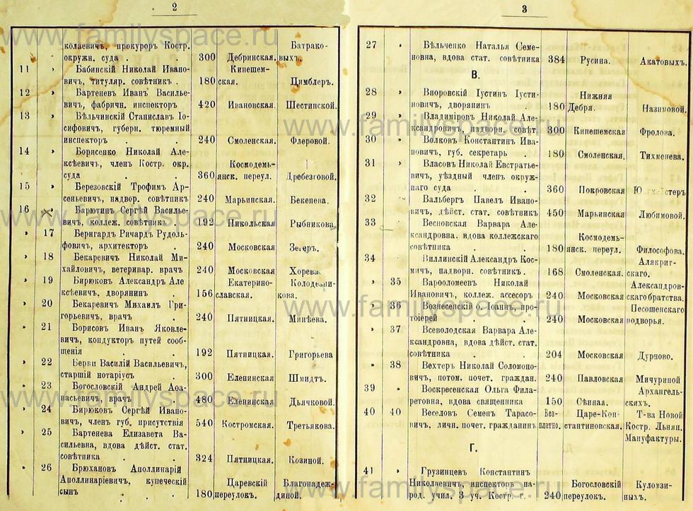 Поиск по фамилии - Список лиц, занимающих квартиры в домах частных владельцев г. Кострома 1895 г, страница 2