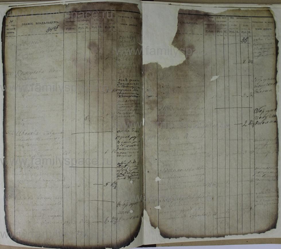 Поиск по фамилии - Ведомости оценки недвижимых имуществ г. Кострома 1853г, страница 35