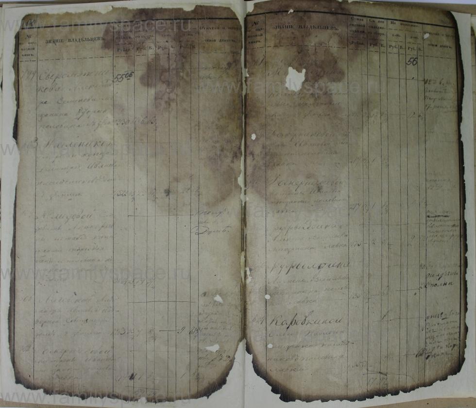 Поиск по фамилии - Ведомости оценки недвижимых имуществ г. Кострома 1853г, страница 56