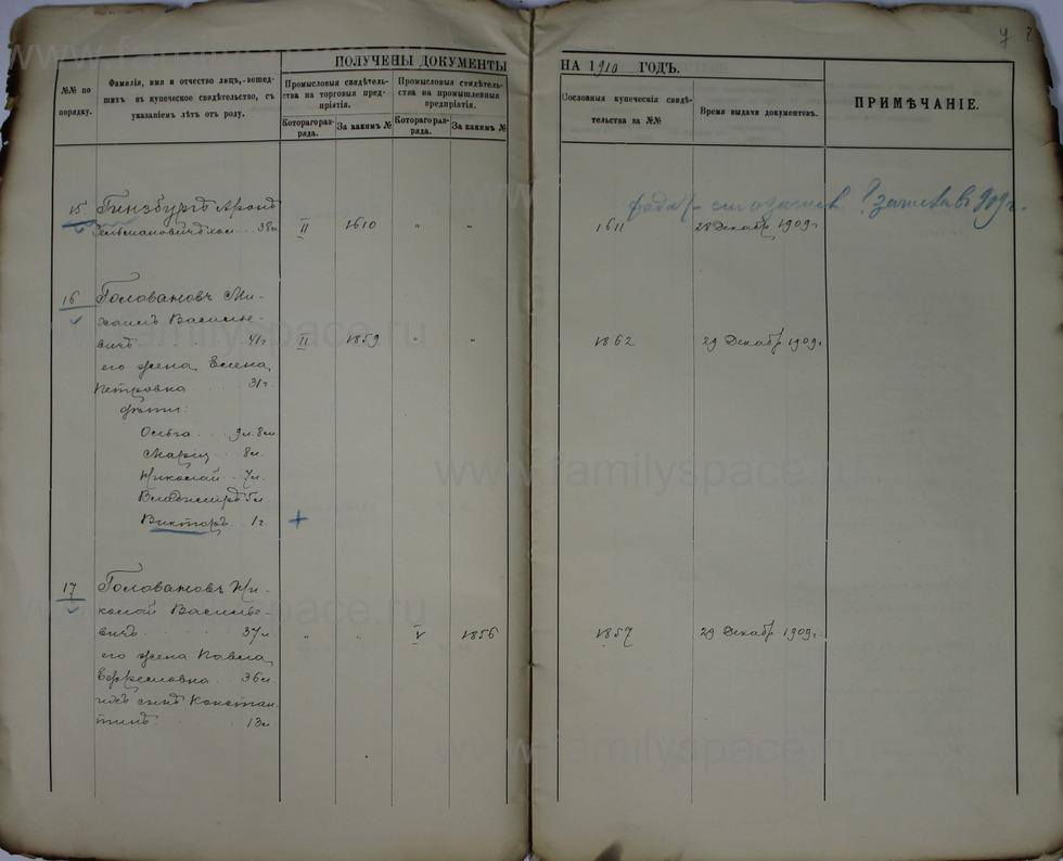 Поиск по фамилии - Ведомости о числе и составе купеческих семей г. Кострома и г. Кинешма, страница 7