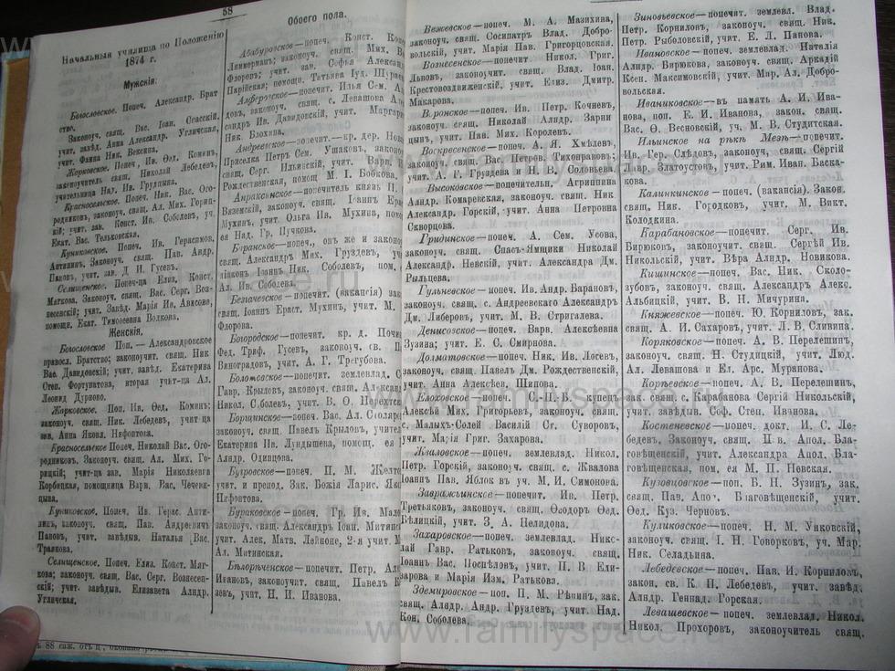 Поиск по фамилии - Костромской календарь на 1907 г. , страница 30