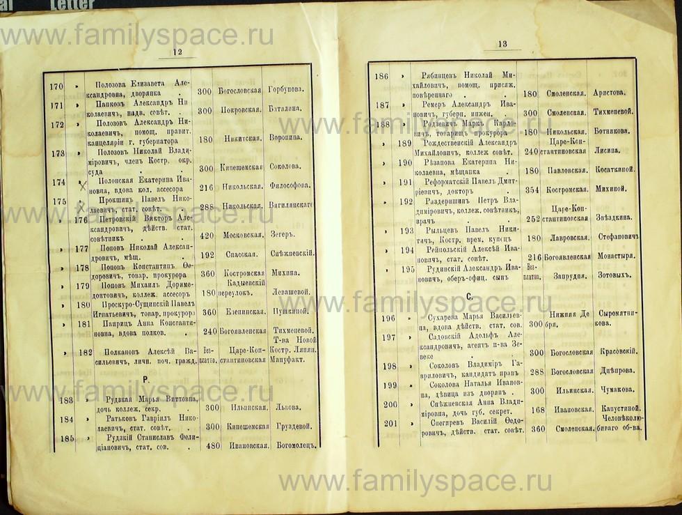 Поиск по фамилии - Список лиц, занимающих квартиры в домах частных владельцев г. Кострома 1895 г, страница 7