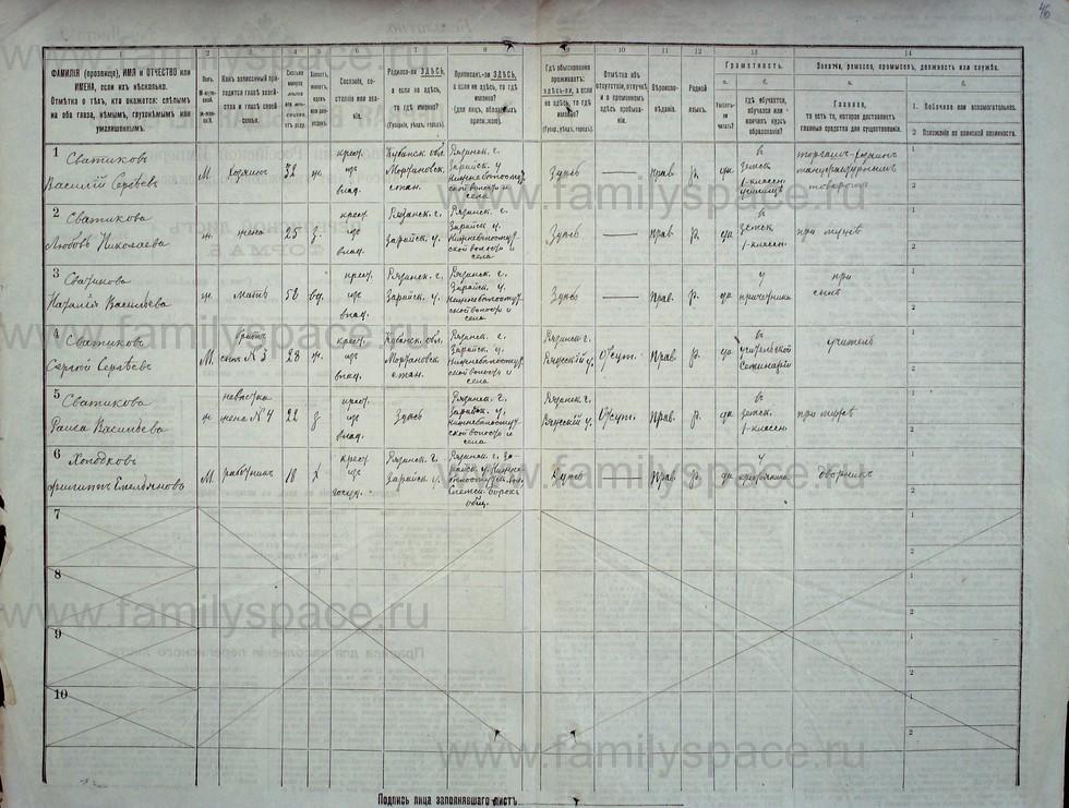 Поиск по фамилии - Первая всеобщая перепись населения Российской империи 1897 года, Рязанская губерния, Зарайский уезд, страница 45