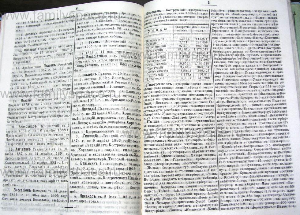 Поиск по фамилии - Костромской календарь на 1907 г. , страница 97