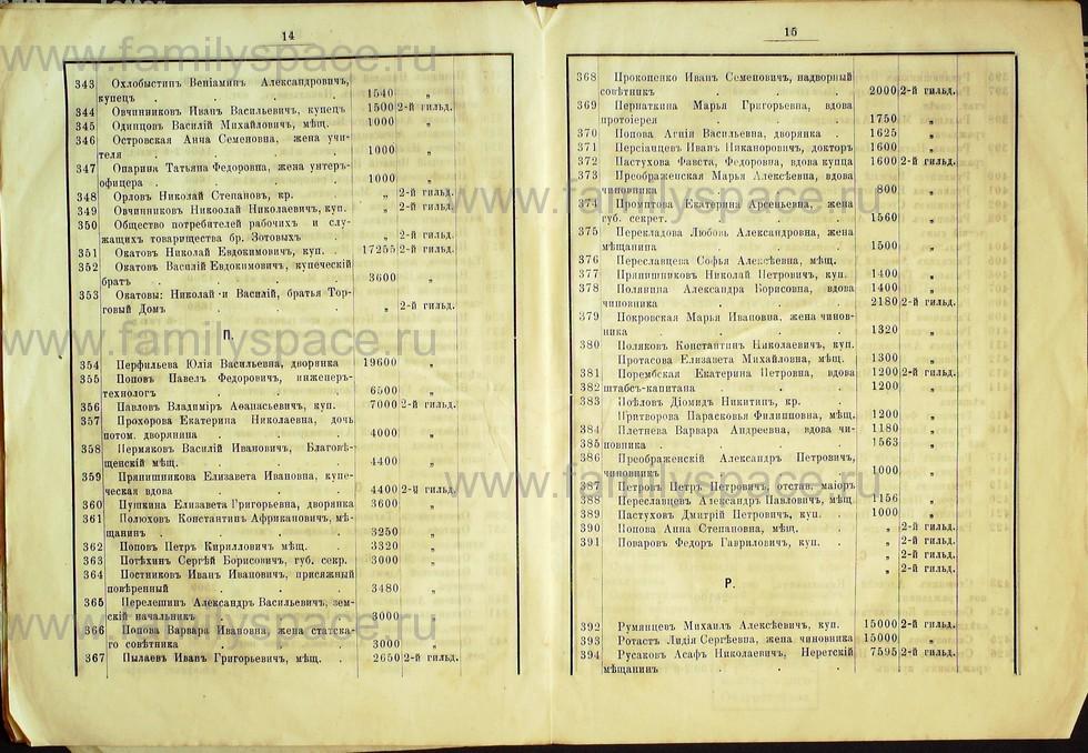 Поиск по фамилии - Список лиц, занимающих квартиры в домах частных владельцев г. Кострома 1895 г, страница 18