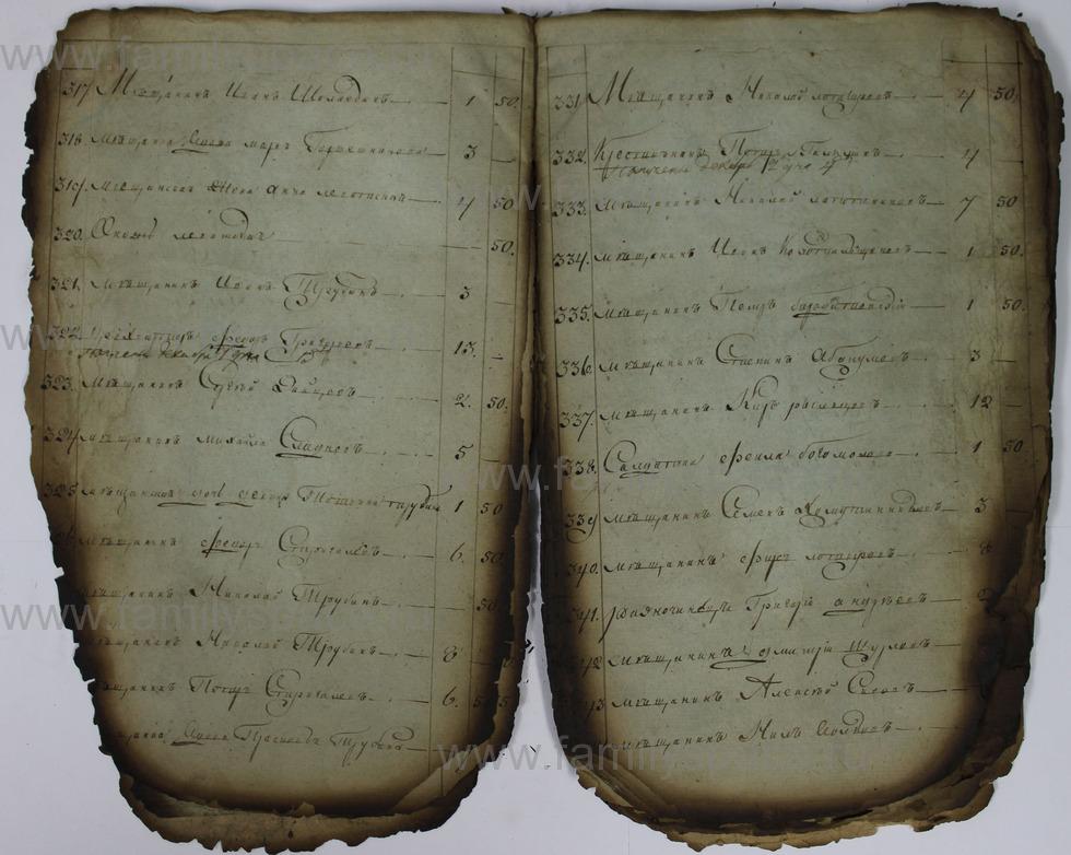 Поиск по фамилии - Списки недоимщиков г. Кострома., страница 15