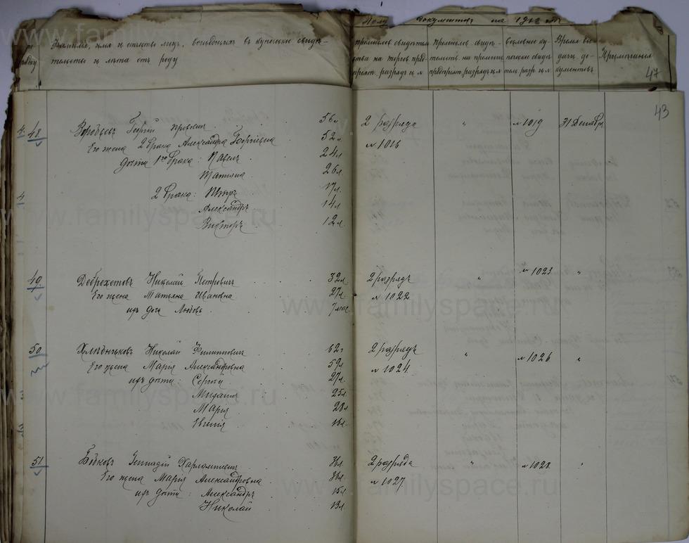 Поиск по фамилии - Ведомости о числе и составе купеческих семей г. Кострома и г. Кинешма, страница 43