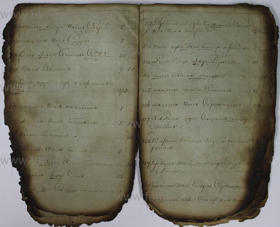 Поиск по фамилии - Списки недоимщиков г. Кострома., страница 8
