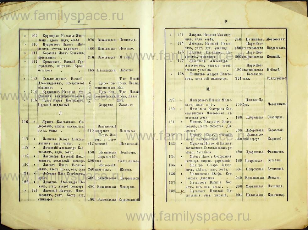 Поиск по фамилии - Список лиц, занимающих квартиры в домах частных владельцев г. Кострома 1895 г, страница 5