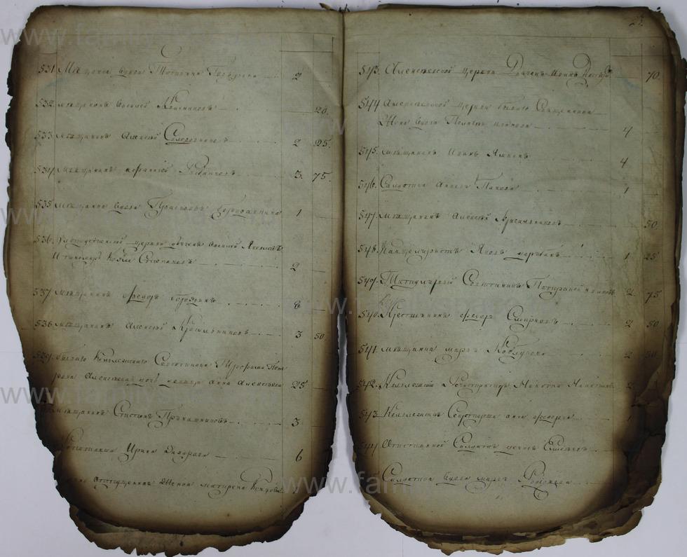 Поиск по фамилии - Списки недоимщиков г. Кострома., страница 23