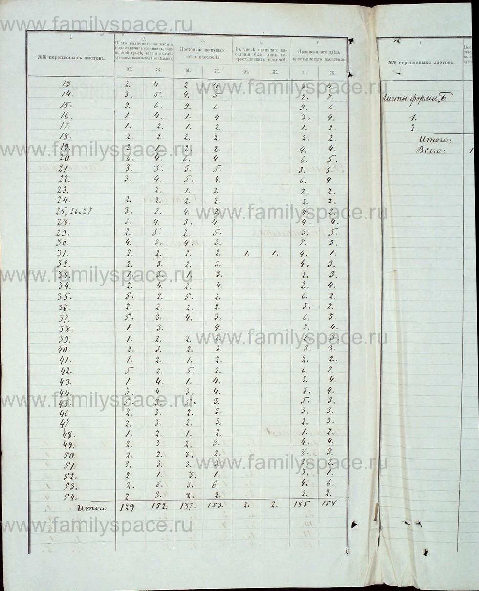 Поиск по фамилии - Первая всеобщая перепись населения Российской империи 1897 года, Рязанская губерния, Данковский уезд, страница 2192