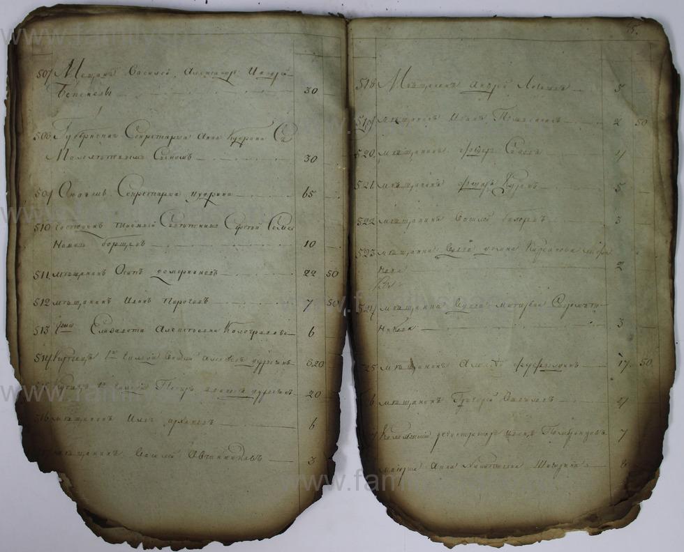 Поиск по фамилии - Списки недоимщиков г. Кострома., страница 45