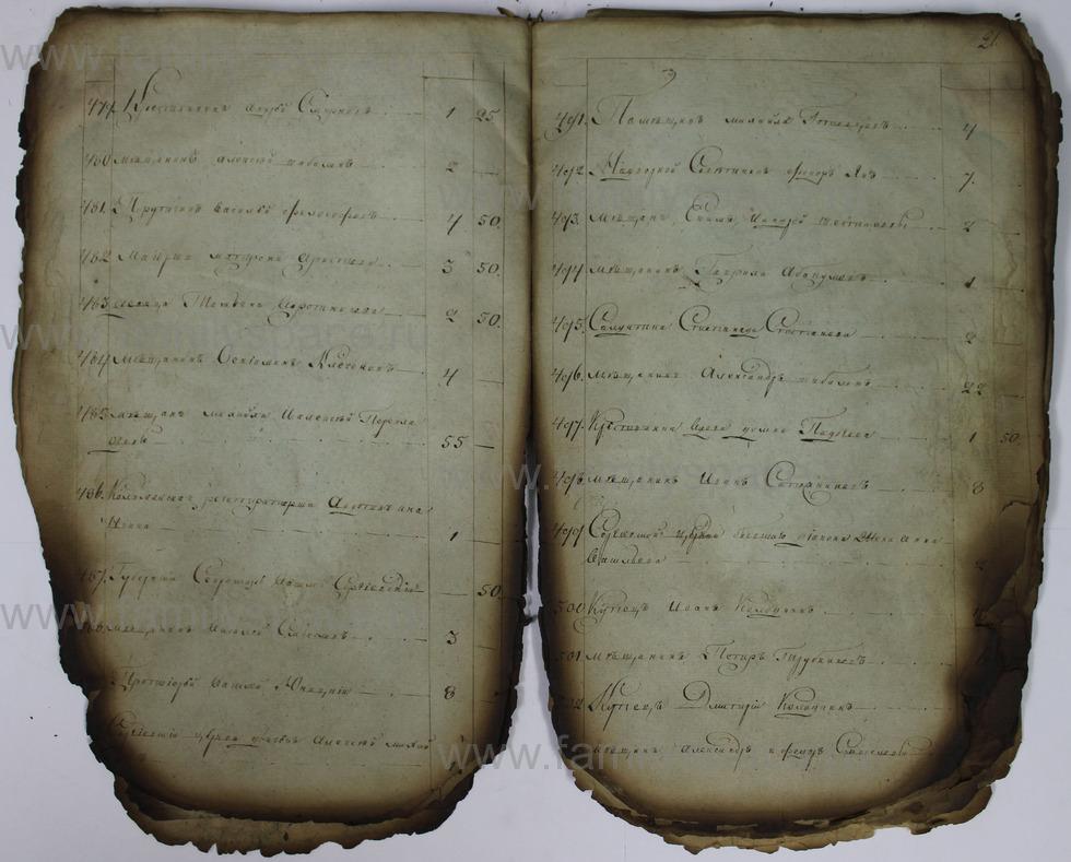 Поиск по фамилии - Списки недоимщиков г. Кострома., страница 21