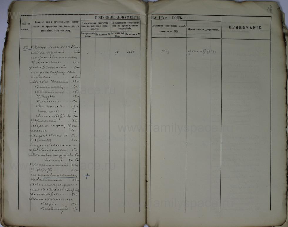 Поиск по фамилии - Ведомости о числе и составе купеческих семей г. Кострома и г. Кинешма, страница 18